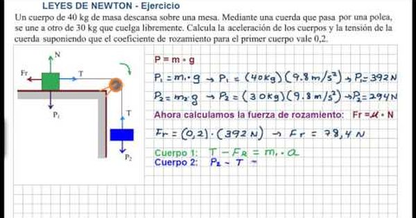 Pin En Física