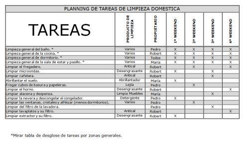 Planning De Limpieza Y Tareas Domesticas Calendario De Limpieza