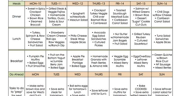 Meal plan with recipe links