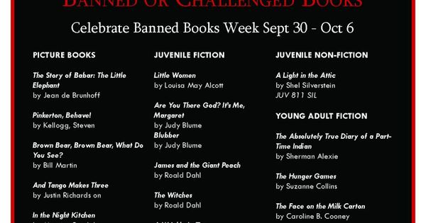Delaware County District Library Banned Book Staff Picks 2012 ... I've read