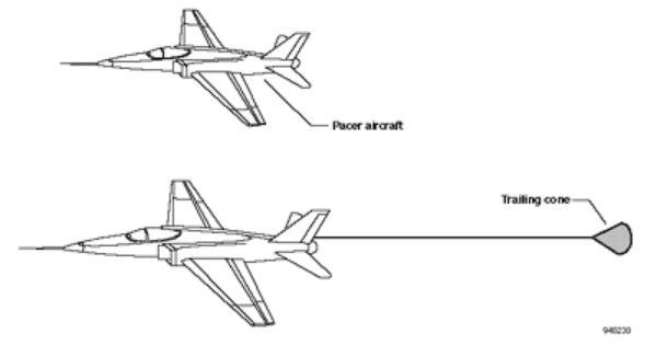 asci 310 aircraft performance research project Appellate opinion research project by: asci 310: aircraft performance research project objectives one of the requirements for this course is an aircraft performance research project that entails planning a flight from denver international airport.