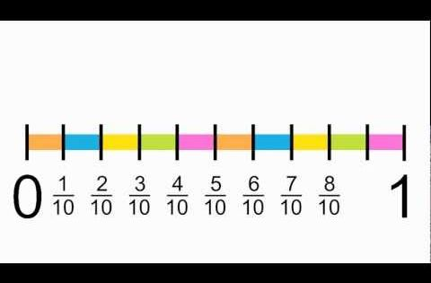 For teaching fractions on number lines to elementary students using colorful graphics. The video ...