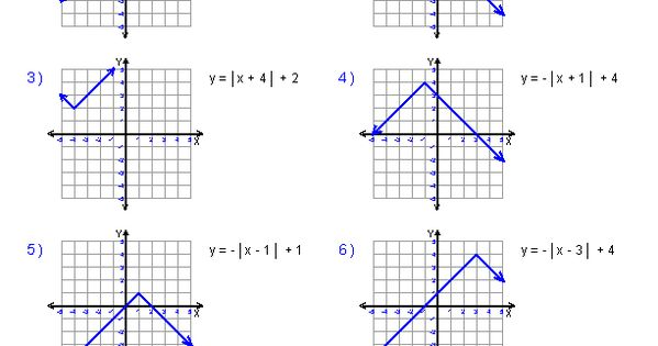 Free Slope Worksheets Pictures Math Free Worksheet Daily