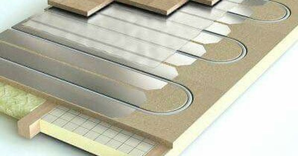 Pin By Enis Lahu On Underfloor Heating Underfloor Heating Underfloor Heating Systems Floor Heating Systems