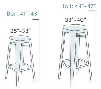 Bar And Tall Height Bar Stool Measurements How To Choose The