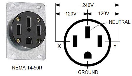 Wiring 14 50r Outlet Wire Diagram Electricity