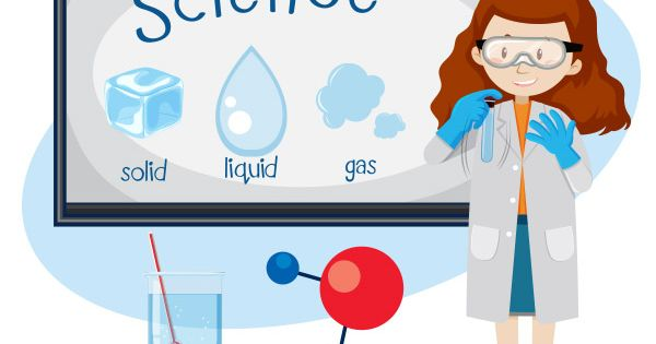 Free States Of Matter Posters For Kids Belarabyapps States Of Matter Matter Science Science Poster