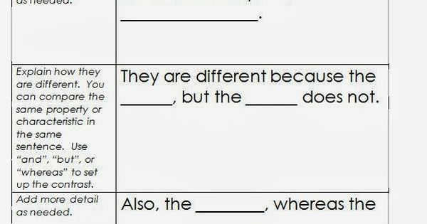 compare and contrast  writing and sentence frames