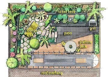 Small Space Landscaping Ideas Low Maintenance Garden Design Backyard Plan Garden Design