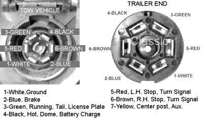 Trailer Wiring Diagrams Trailer Wiring Diagram Trailer Diagram