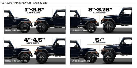 Visual Comparison Of Lifts For Tj Jeep Jeep Wrangler Yj Jeep Wrangler Jeep Tj