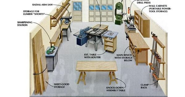 Mechanical Workshop Layout Google Search Storage