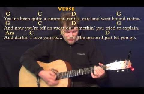 Come Monday Strum Guitar Cover Lesson In G With Chords Lyrics Guitar Chords And Lyrics Guitar Lessons Songs Guitar Lessons