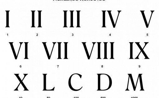 Historia De Los Números Resumen Del Origen De Los Números Números Romanos Tipografía Números Tatuajes Aguilas