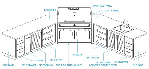 Free outdoor kitchen cabinet plans home decor for Free bathroom cabinet plans