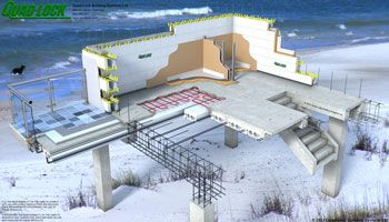 Flood Area Construction Elevated Concrete Building Insulated Concrete Forms Building Systems Concrete Forms