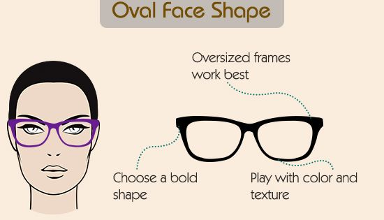 Cute Glasses Frames For Oval Faces : A Visual Guide to Choose Eyeglass Frames for Your Face ...