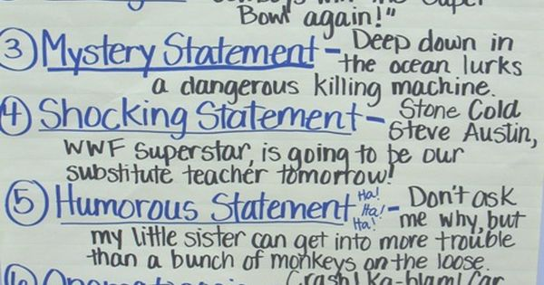 essay grabbers examples