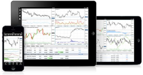 The Integrityfx Mt4 Multi Terminal Is Designed For Money Managers