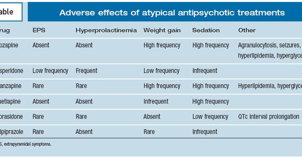 adverse effects of corticosteroids in pregnancy