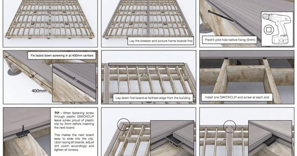 Stagger Deck Boards Pattern Building A Deck Diy Deck Deck Boards