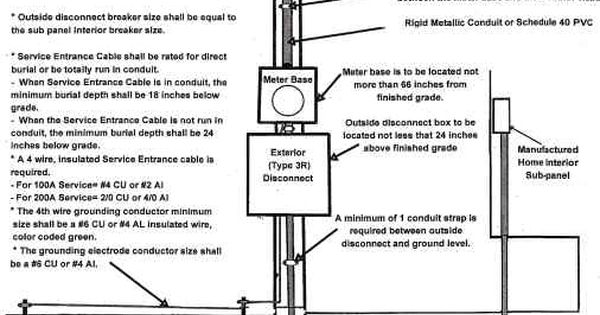 service pole wiring diagram manufactured mobile home overhead electrical service pole wiring manufactured mobile home overhead electrical service pole wiring