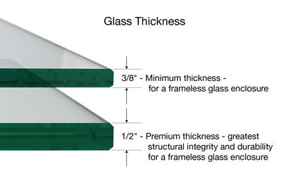 Glass Thickness Good Design Rules On Shower Glass Glass