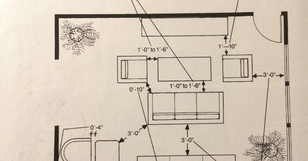 Furniture Spacing Guidelines