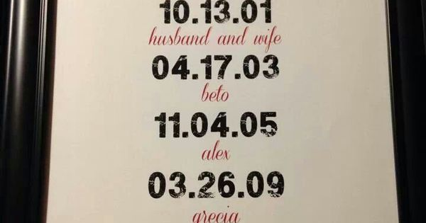 time frame from dating to marriage A friend and i were having a discussion the other day on the topic of marriage i believe (as well as many of my other friends) that the average time most people date before getting engaged is 1 - 1 1/2 years with an average 6-8 month engagement.