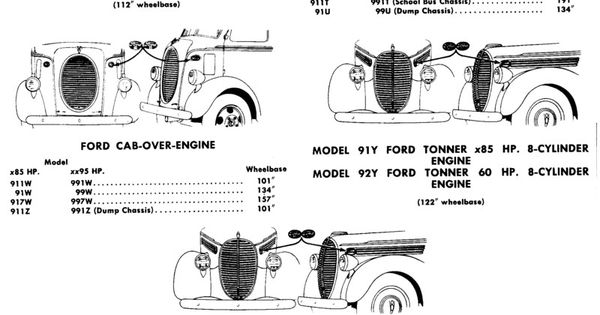 82 ford f100 parts  82  tractor engine and wiring diagram