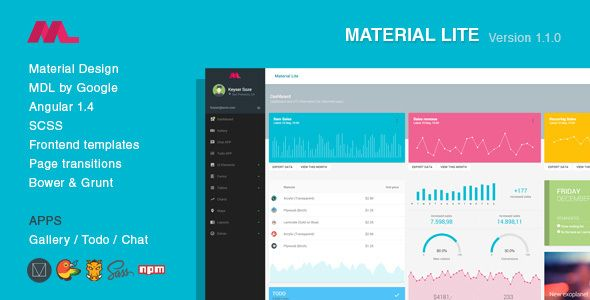 Material Lite Mdl With Angularjs Admin Dashboard Web Design Freebies Templates Material Design