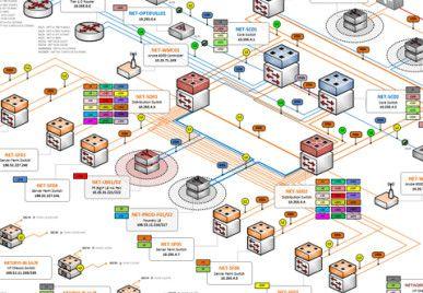 Network Diagram Store Networkdiagram101 Com Diagram Design Visio Network Diagram Network Icon