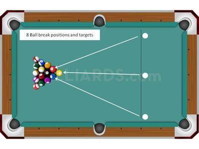 The Break Pool Balls Play Pool Billiards Pool