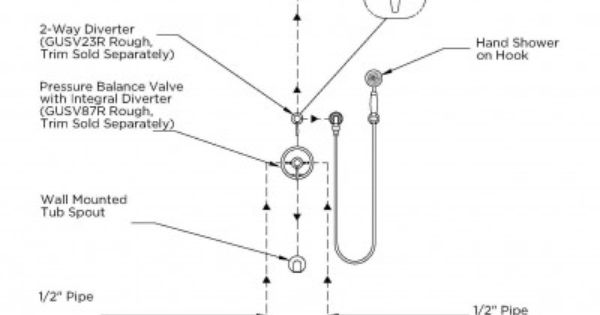 This Is The Most Complicated Of The Installation Diagrams The Shower Valve Has A Diverter To Take The Water From The Shower Diverter Shower Valve Shower Heads