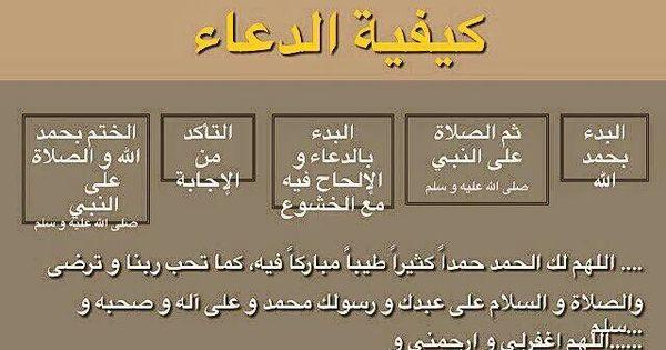 كيفية الدعاء Islamic Phrases Phrase