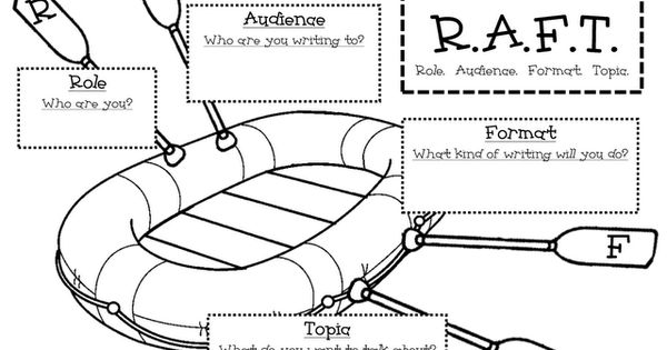 RAFT writing organizer- love graphic organizers.
