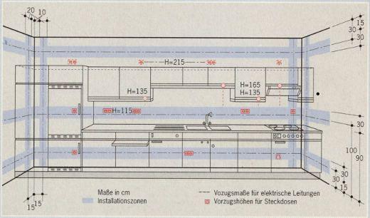 Installationszonen In Der Kuche C Heinz Kerp Pro Kreativ Elektroinstallation Elektroinstallation Haus Elektroinstallation Planen