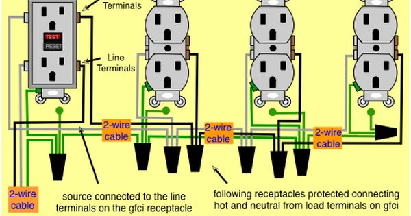 duplex receptacle diagram meyers plow light wiring of a gfci to protect multiple receptacles house projects pinterest home electrical wire and