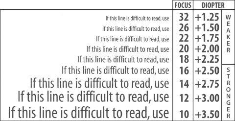 Reading Glasses Test Strength Guide Eye Chart Reading Glasses Eye Test Chart