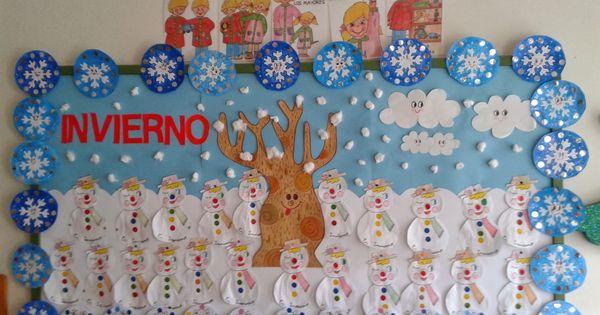 Mural para decorar la clase sobre el invierno educacion for Plafones de pared infantiles