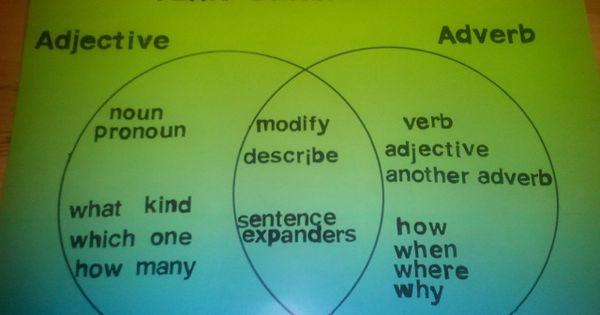 persuasive essay diagram