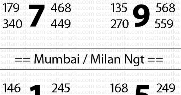 31st-July Top Satta Matka Guess For Kalyan Mumbai Milan ...