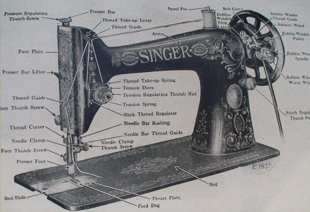Pin On Vintage Sewing Machines