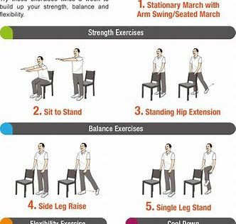 Image Result For Printable Chair Exercises For Seniors Reduce The Belley Senior Fitness Easy Workouts Chair Exercises