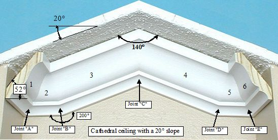 Install Crown Molding Cathedral Vaulted Ceiling Crown Molding Vaulted Ceiling Crown Molding Ceiling Crown Molding