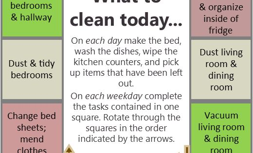 Good idea for a regular house cleaning schedule