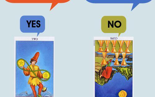 6 card yes no tarot spread