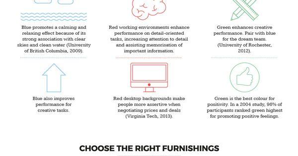 Environnement De Travail Id Al Infographies Pinterest Bureaux Bureau Domicile Et Anna