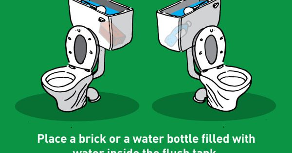 Water Saving Tips On Wacom Gallery Water Saving Tips Save Water Saving Tips