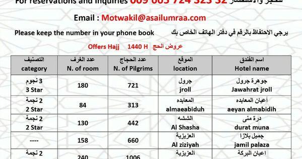 حجز فنادق مكه شهر رمضان 1440 مواقع حجوزات الفنادق موقع بوكنق للحجز موقع بوكينج لحجز الفنادق موقع حجوزات موقع حجوزات Makkah Communications Map Screenshot